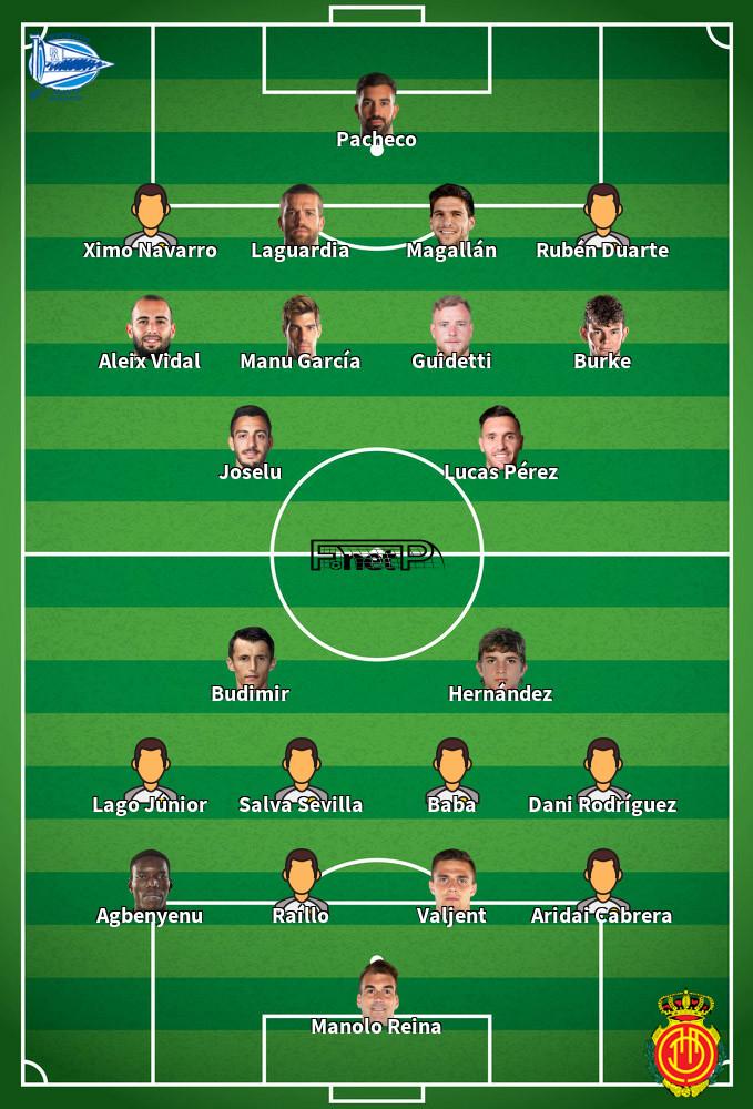 Mallorca v Alaves Predicted Lineups 15-02-2020