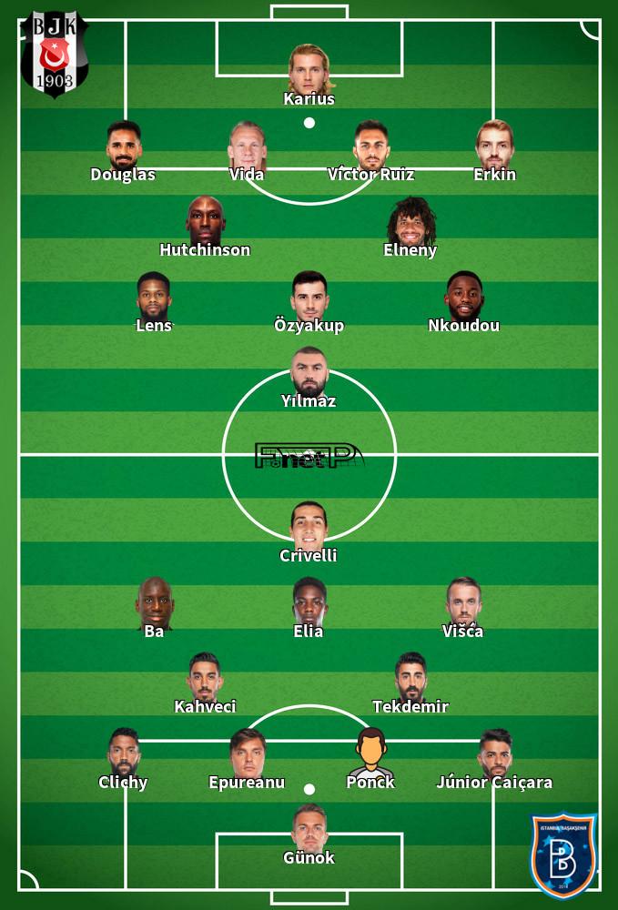 İstanbul Başakşehir v Beşiktaş Predicted Lineups 14-02-2020