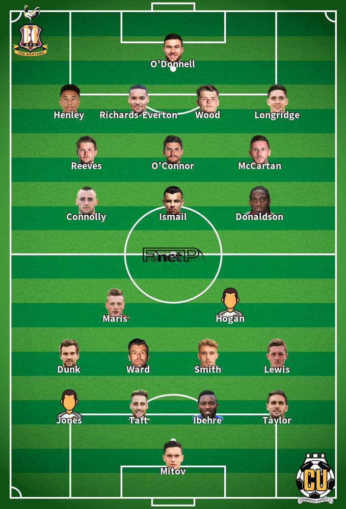 Cambridge United v Bradford City Predicted Lineups 15-02-2020