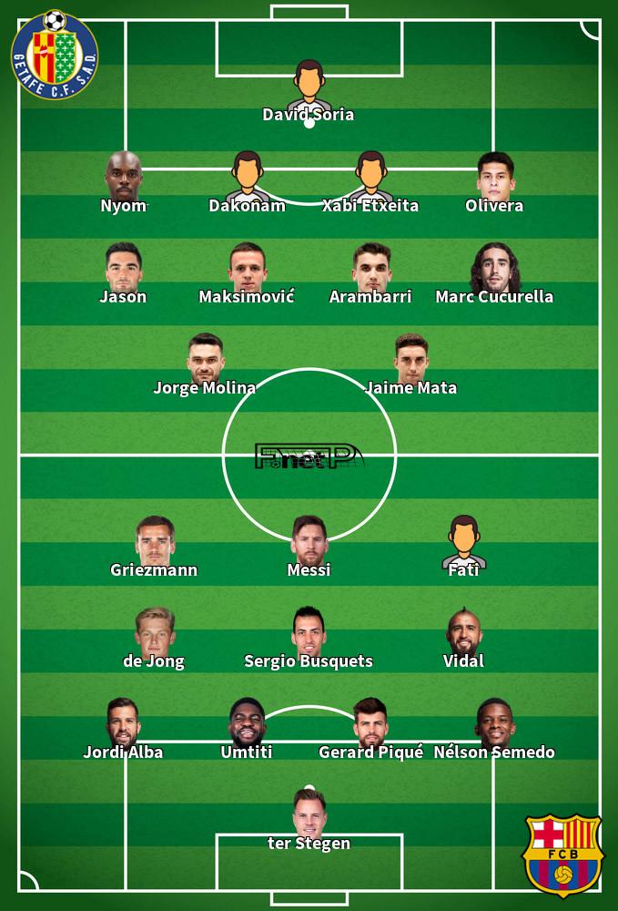 Barcelona v Getafe Predicted Lineups 15-02-2020