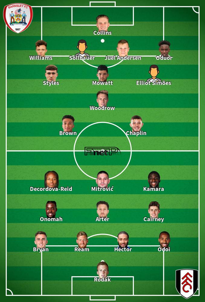 Fulham v Barnsley Predicted Lineups 15-02-2020