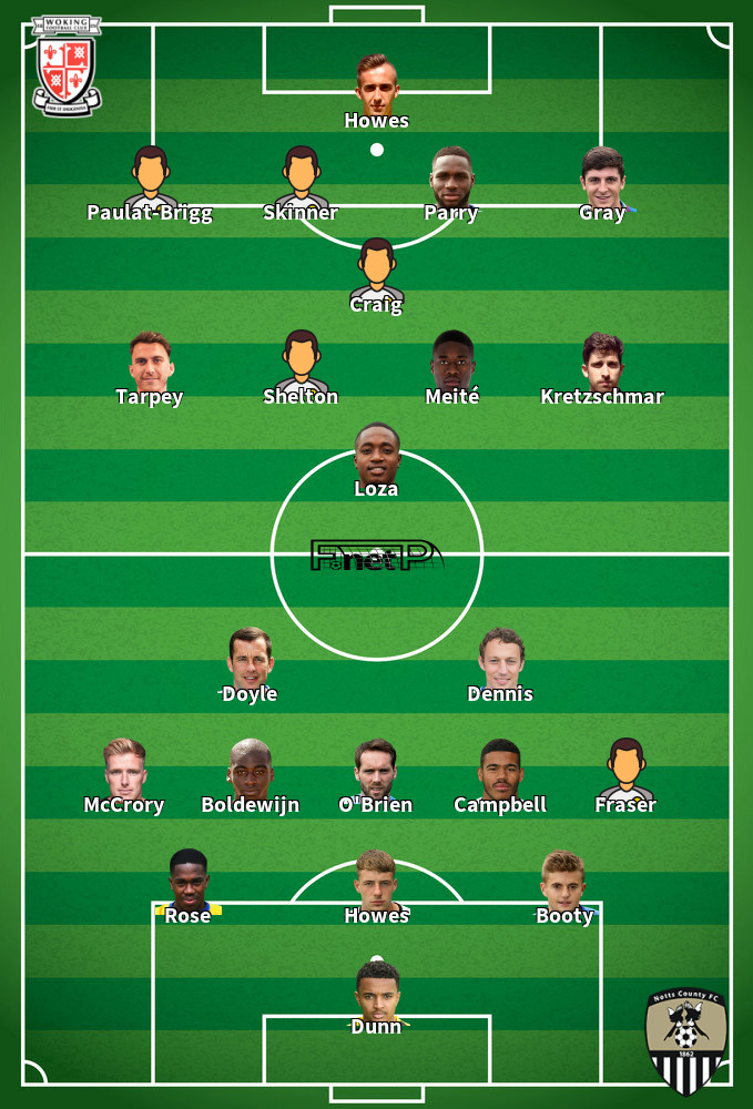 Notts County v Woking Predicted Lineups 15-02-2020