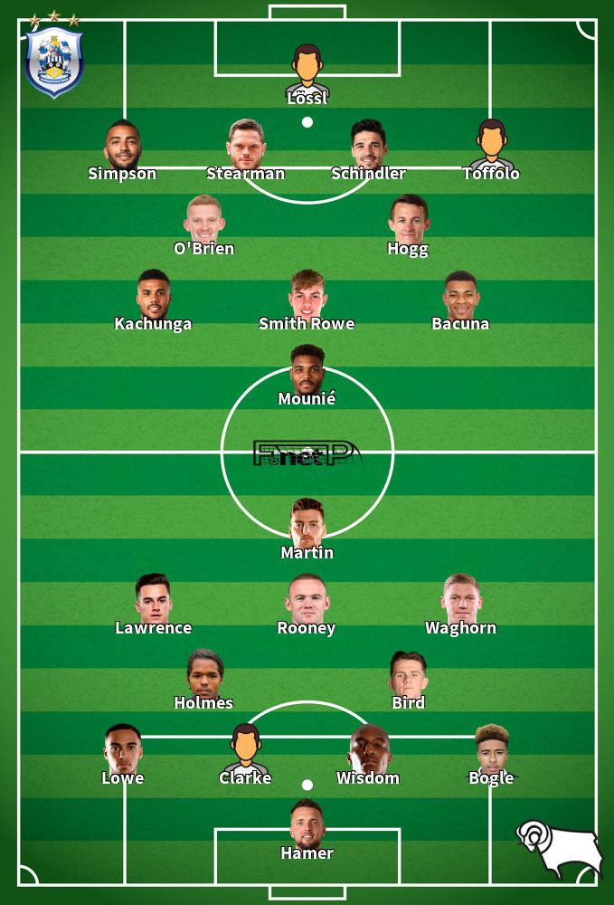Derby County v Huddersfield Predicted Lineups 15-02-2020