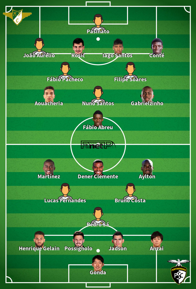 Portimonense v Moreirense Predicted Lineups 15-02-2020