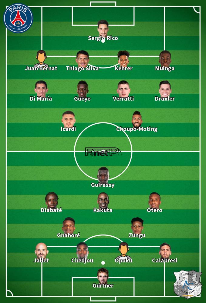 Amiens v PSG Predicted Lineups 15-02-2020