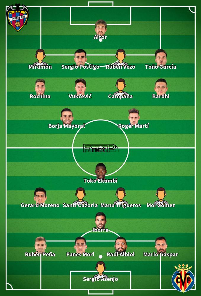 Villarreal v Levante Predicted Lineups 15-02-2020