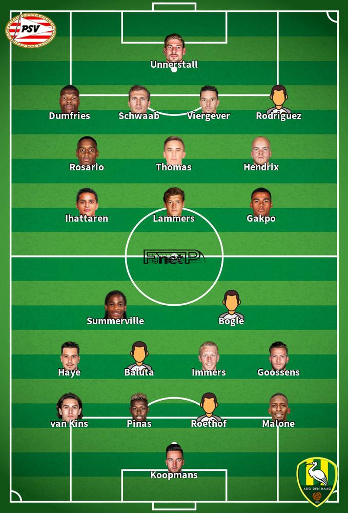 Den Haag v PSV Eindhoven Predicted Lineups 15-02-2020