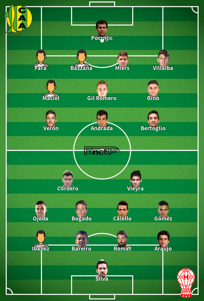 Huracán v Aldosivi Predicted Lineups 15-02-2020