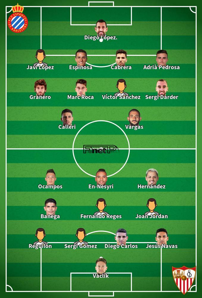 Sevilla v Espanyol Predicted Lineups 16-02-2020