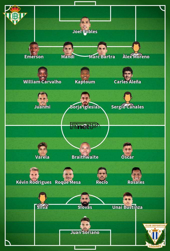 Leganés v Real Betis Predicted Lineups 16-02-2020