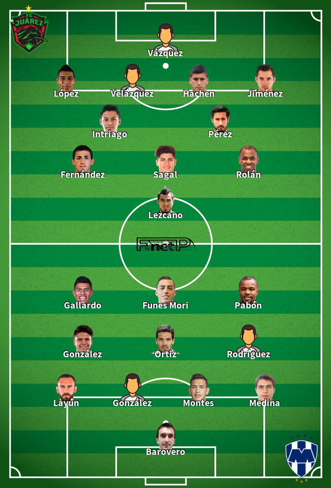 Monterrey v FC Juárez Predicted Lineups 16-02-2020