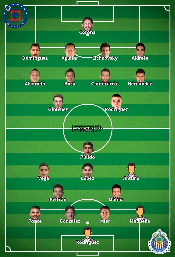 CD Guadalajara v Cruz Azul Predicted Lineups 16-02-2020