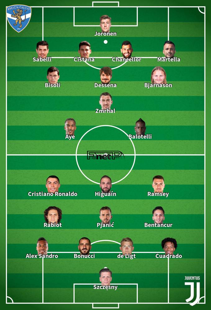 Juventus v Brescia Predicted Lineups 16-02-2020