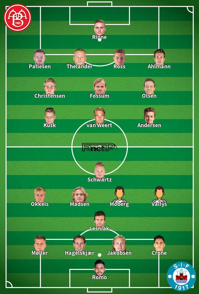 Silkeborg v Aalborg BK Predicted Lineups 16-02-2020