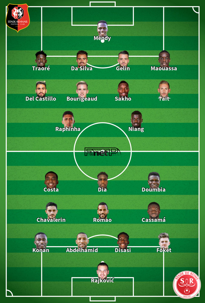 Reims v Rennes Predicted Lineups 16-02-2020