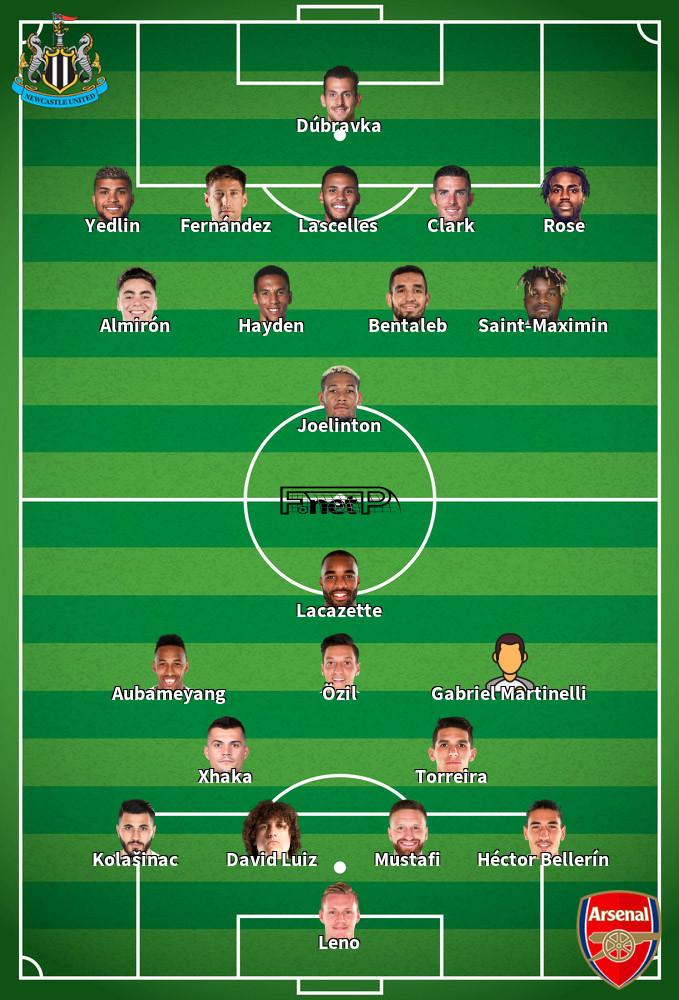 Arsenal v Newcastle Predicted Lineups 16-02-2020