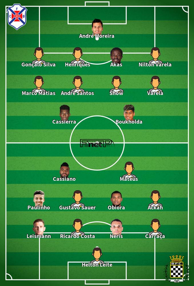 Boavista v Belenenses Predicted Lineups 16-02-2020