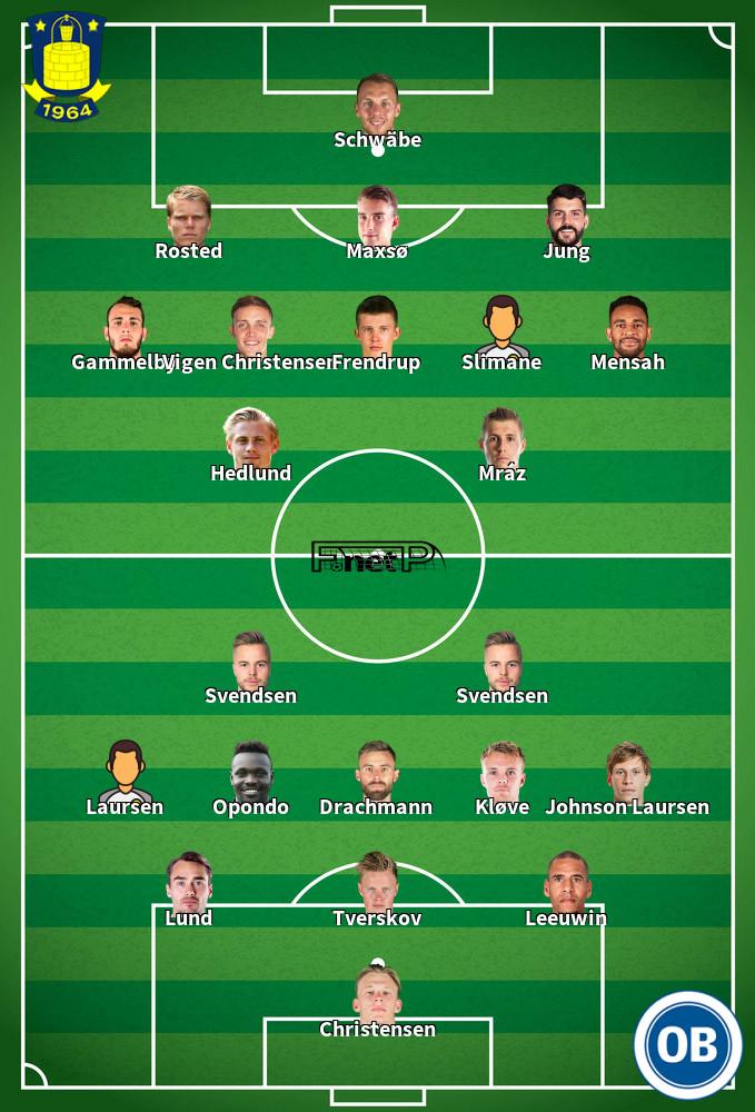 Odense BK v Brøndby IF Predicted Lineups 16-02-2020