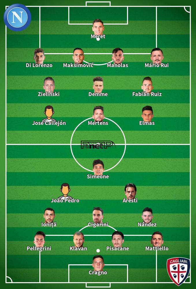 Cagliari v Napoli Predicted Lineups 16-02-2020