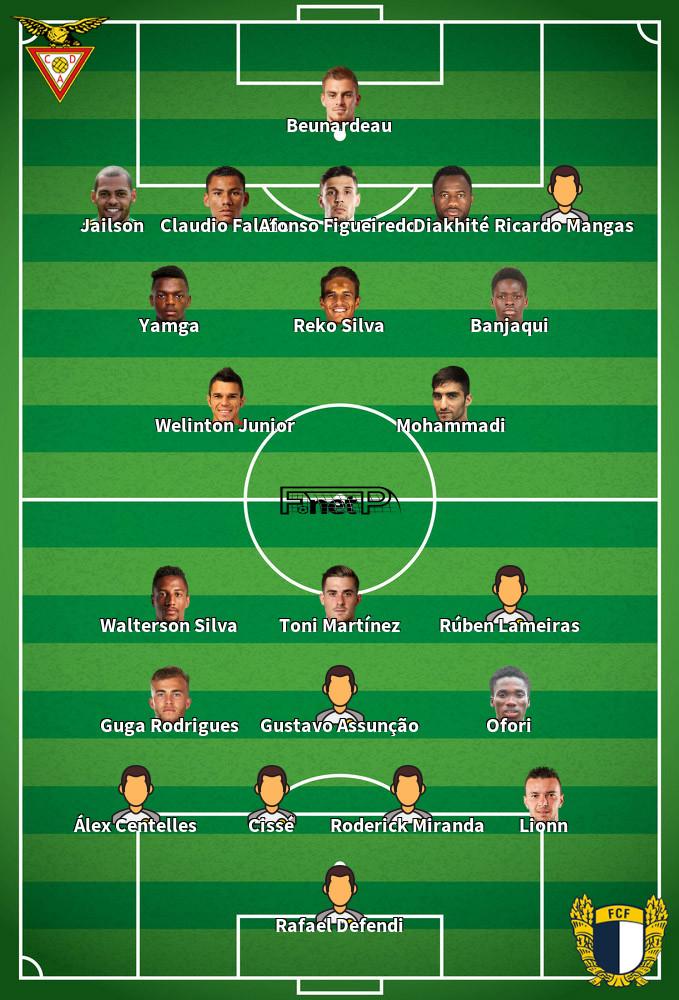 Famalicão v Desportivo Aves Predicted Lineups 16-02-2020