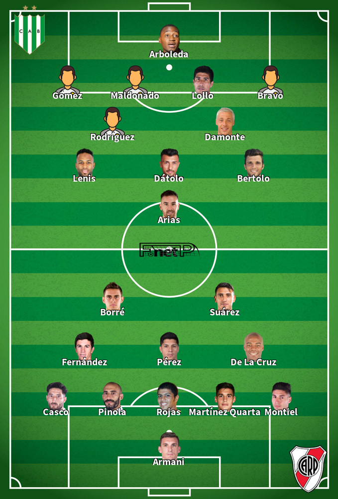 River Plate v Banfield Predicted Lineups 16-02-2020