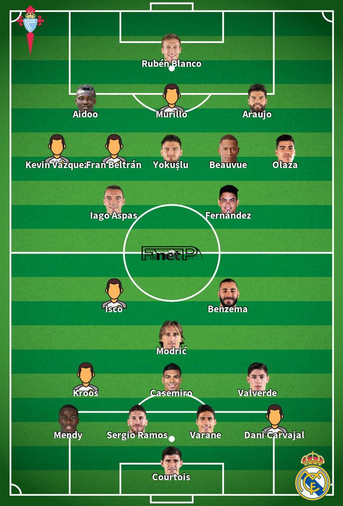 Real Madrid v Celta Vigo Predicted Lineups 16-02-2020