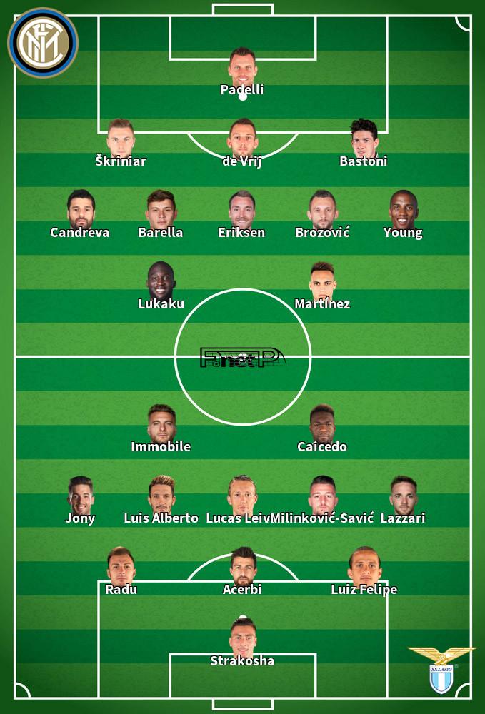 Lazio v Inter Milan Predicted Lineups 16-02-2020