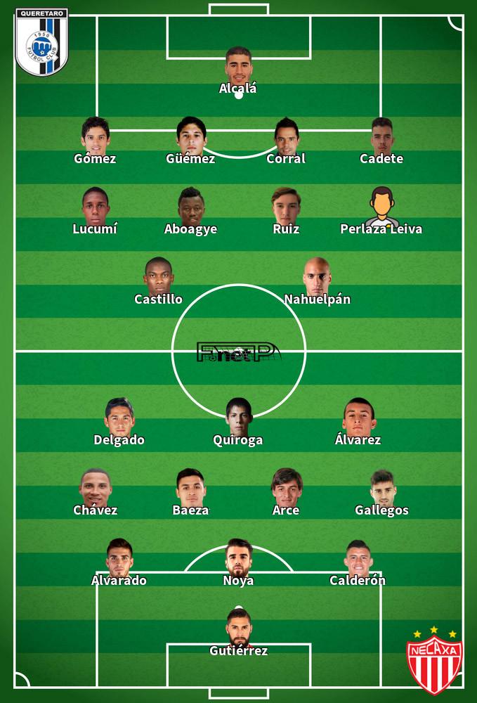 Necaxa v Querétaro FC Predicted Lineups 16-02-2020