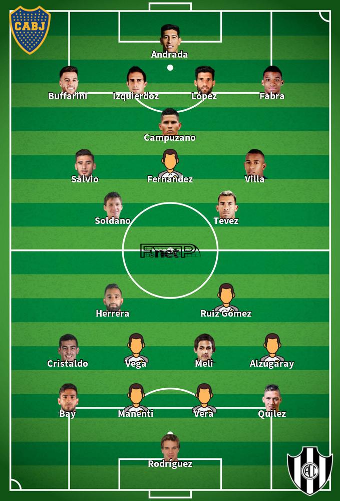Central Córdoba v Boca Juniors Predicted Lineups 17-02-2020