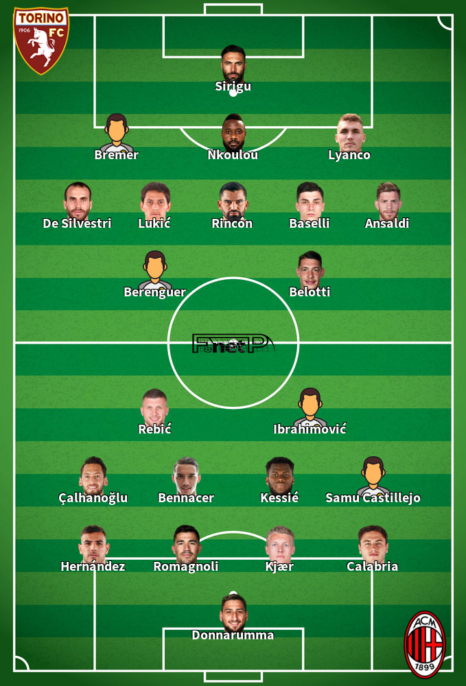 AC Milan v Torino Predicted Lineups 17-02-2020