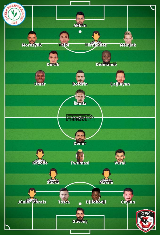 Gaziantep v Çaykur Rizespor Predicted Lineups 17-02-2020