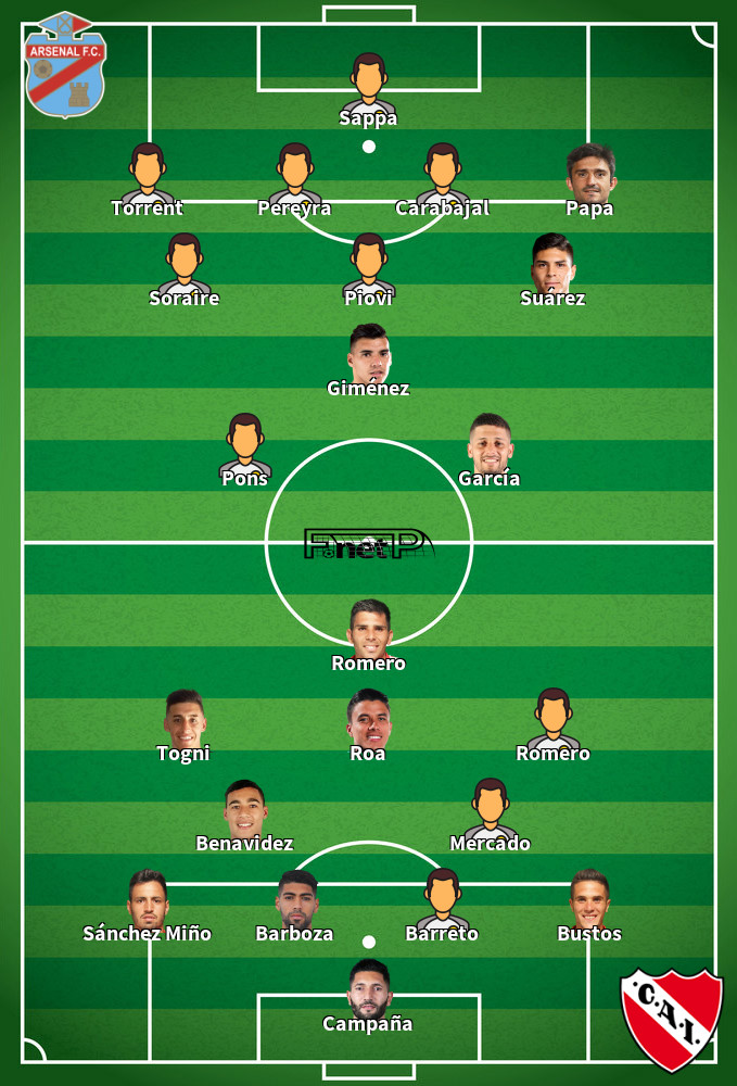 Independiente v Arsenal de Sarandí Predicted Lineups 18-02-2020