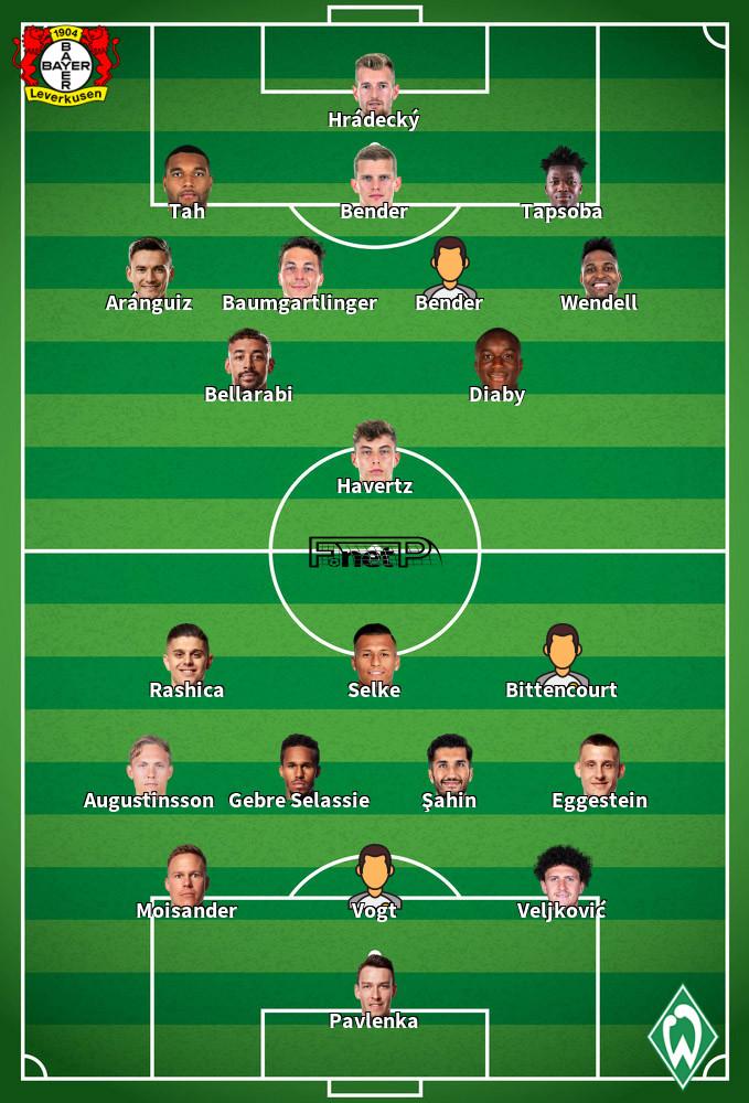 Werder Bremen v Bayer Leverkusen Predicted Lineups 18-05-2020