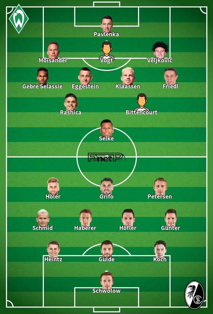 SC Freiburg v SV Werder Bremen Mögliche Aufstellungen 23-05-2020