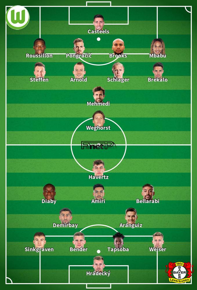 Bayer Leverkusen v VfL Wolfsburg Predicted Lineups 26-05-2020