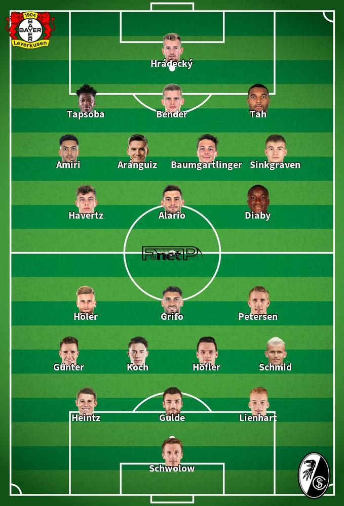 Freiburg v Bayer Leverkusen Predicted Lineups 29-05-2020