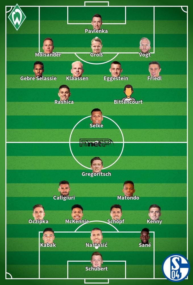 Schalke v Werder Bremen Predicted Lineups 30-05-2020