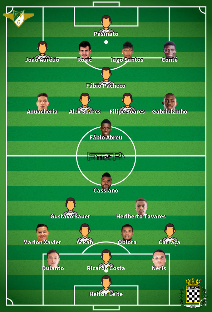Boavista v Moreirense Predicted Lineups 06-06-2020