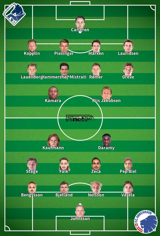 FC København v Randers Predicted Lineups 07-06-2020