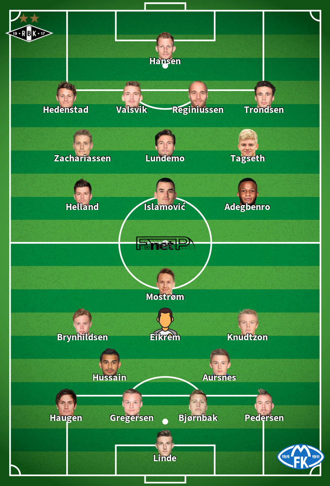 ᐉ Molde FK vs Rosenborg BK Prediction & Betting Tips 20 Jun