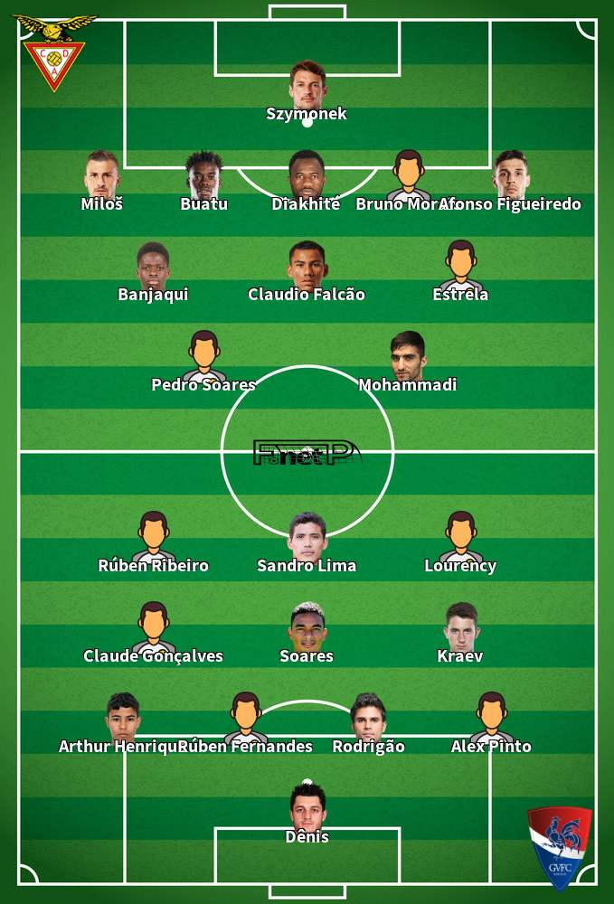 Gil Vicente v Desportivo Aves Onces Probables 21-06-2020