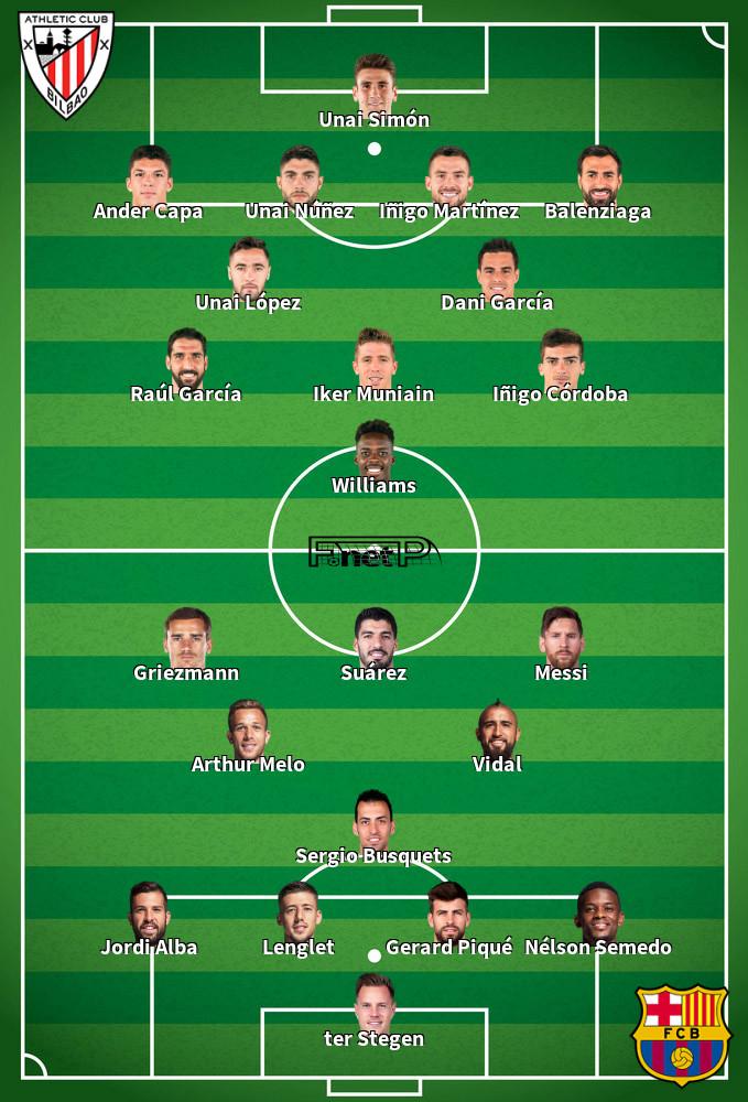 ᐉ Barcelona vs Athletic Bilbao Prediction & Betting Tips ...