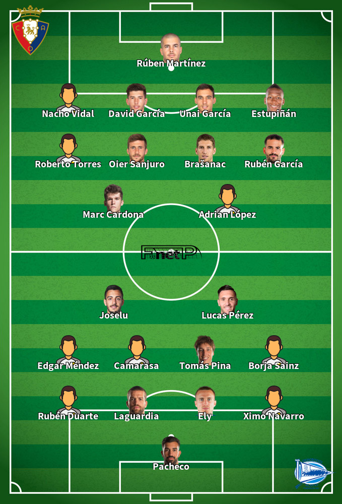 Alaves v Osasuna Predicted Lineups 24-06-2020