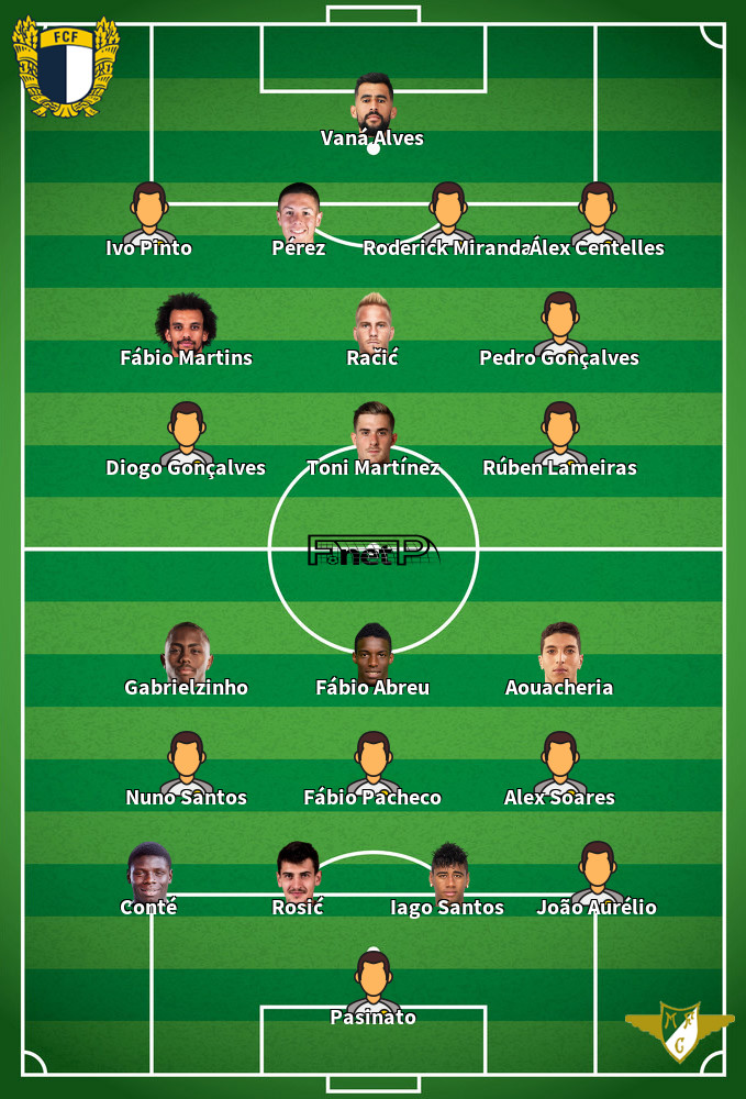 Moreirense v Famalicão Predicted Lineups 24-06-2020