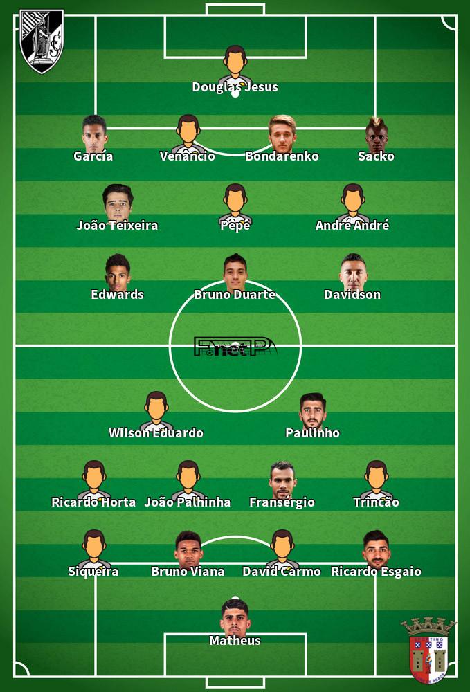 Braga v Vitória Guimarães Predicted Lineups 25-06-2020