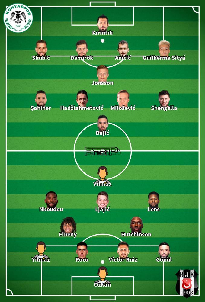 Beşiktaş v Konyaspor Predicted Lineups 26-06-2020