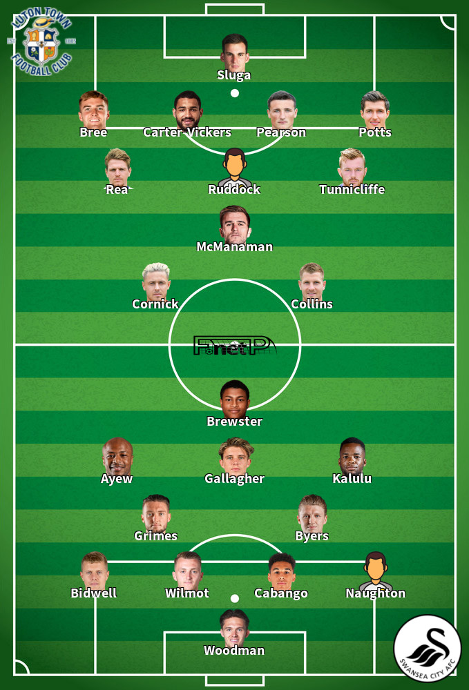 Swansea City v Luton Town Predicted Lineups 27-06-2020