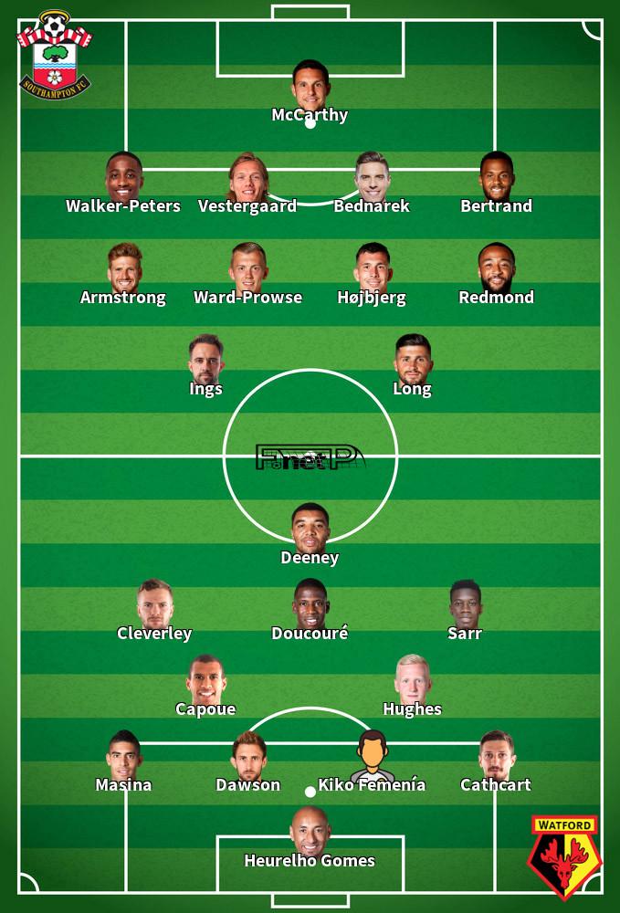Watford v Southampton Predicted Lineups 28-06-2020