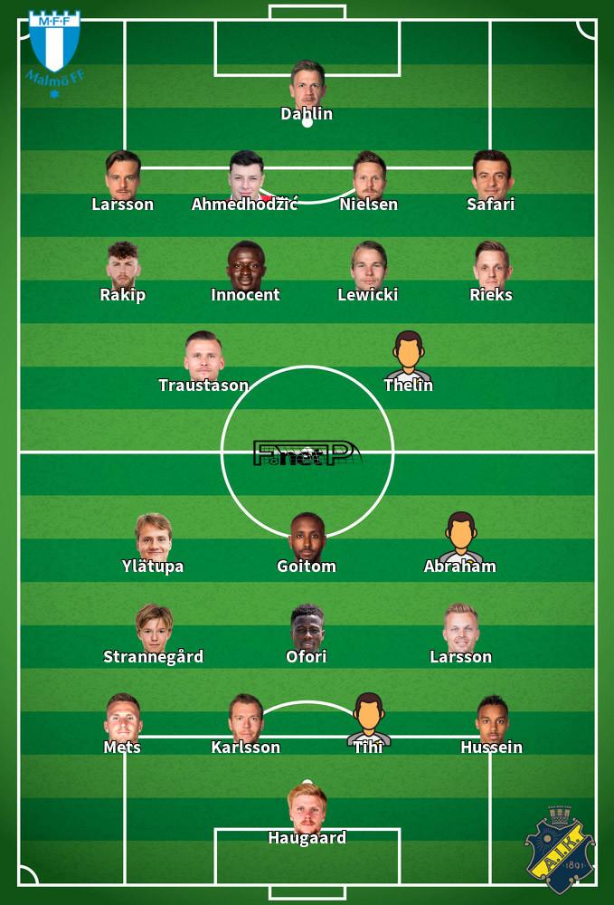 AIK v Malmö Predicted Lineups 28-06-2020