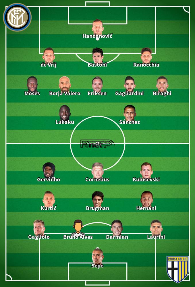 Parma v Inter Milan Predicted Lineups 28-06-2020